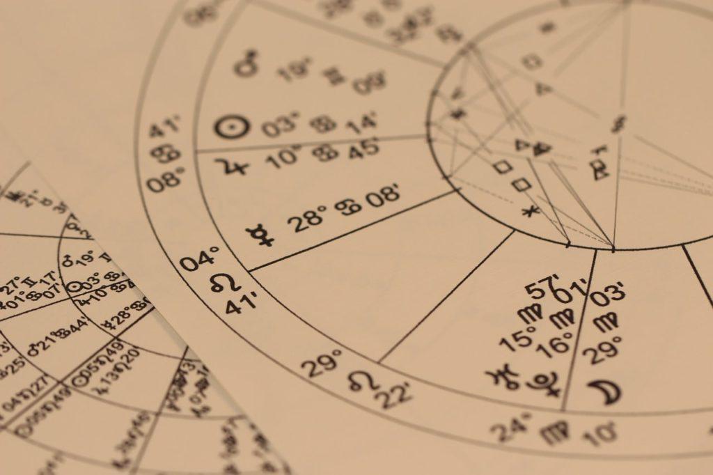 астрологическая натальная карта