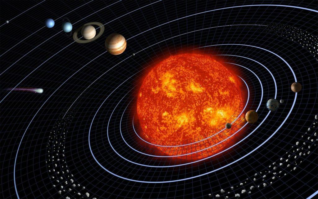 Планеты солнечной системы в астрологии