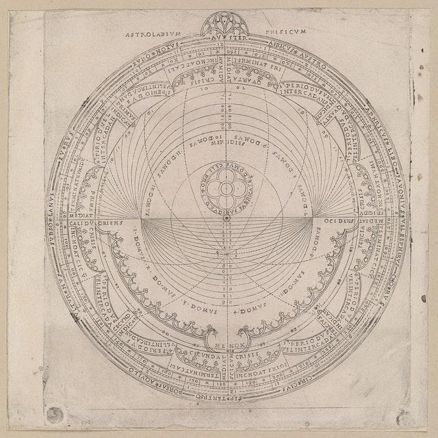 Виды астрологии