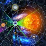 Астропрогноз для всех знаков зодиака на Июнь
