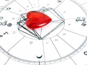 Goroskop-sovmestimosti-sinastriya